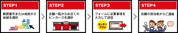 STEP1.郵便番号または地図から地域を選択。STEP2.店舗一覧からお近くのピッカーズを選択。STEP3.フォームに必要事項を入力して送信。STEP4.店舗の担当者から折り返しご連絡。